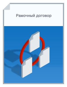 Рамочный договор на ИТ услуги