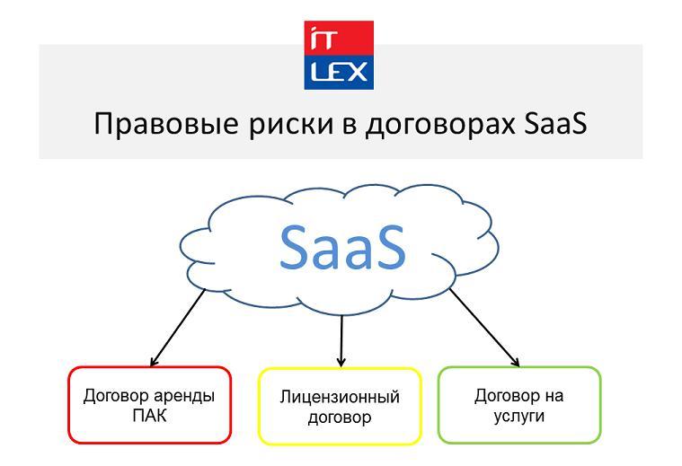 договор на внедрение программного обеспечения образец - фото 10